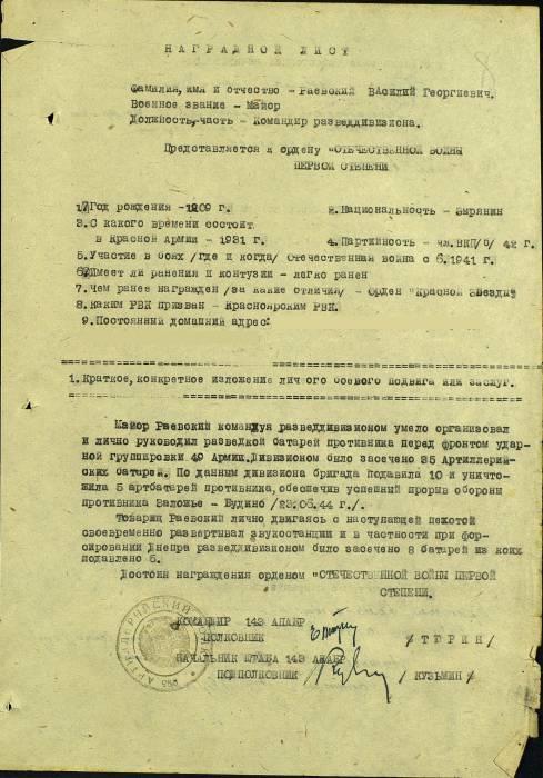 зырянин Георгиевич