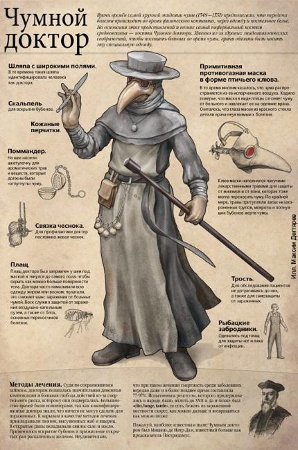 Чумные доктора - первые эпидемиологи. Фото http://ludota.ru/