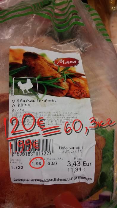 Цена на мороженную курицу
