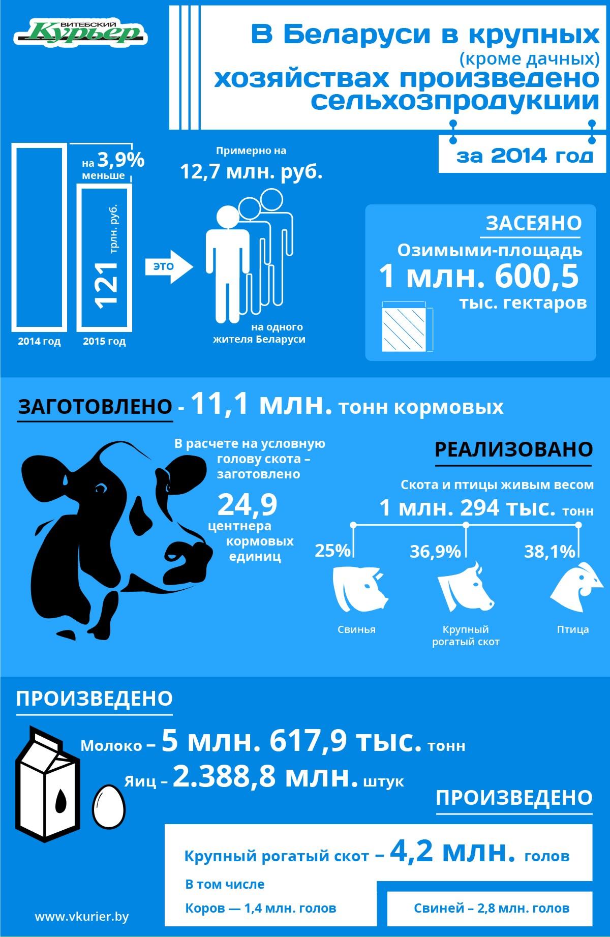 Экономика - Поголовье рогатого скота (46) - 2