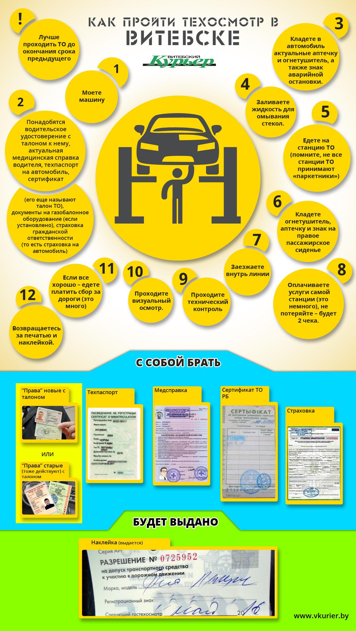 Как пройти техосмотр в Витебске (50)