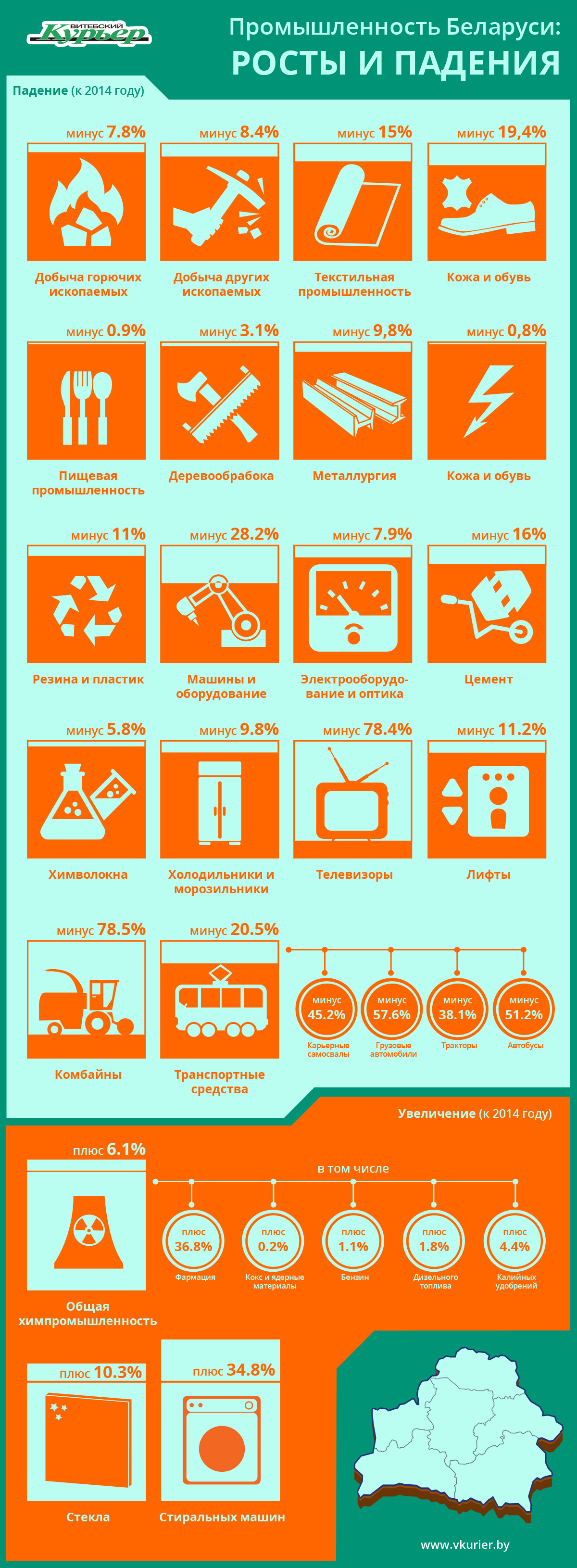 Росты и падения экономики - INF_41
