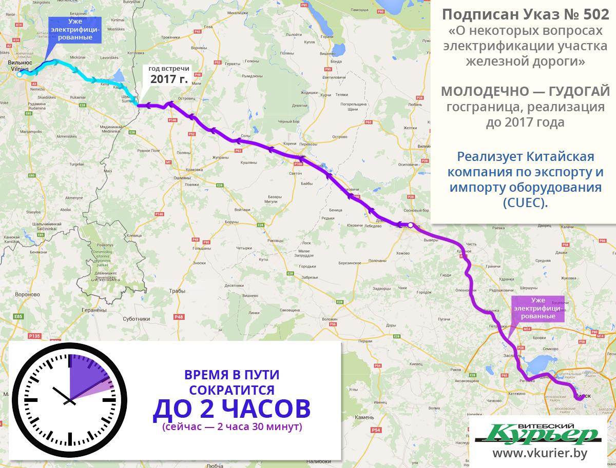 Электрификация Молодечно-Новая Вильня (135)