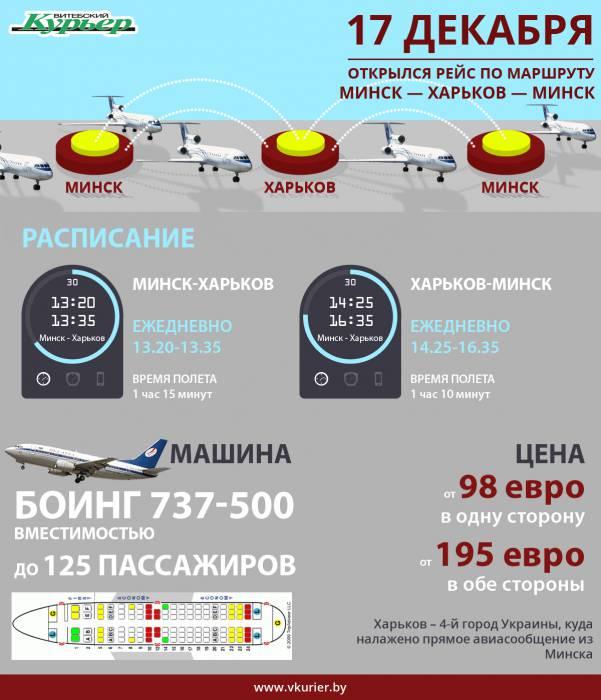 Ответ на вопрос жизни и вселенной или самолет на Харьков (112)