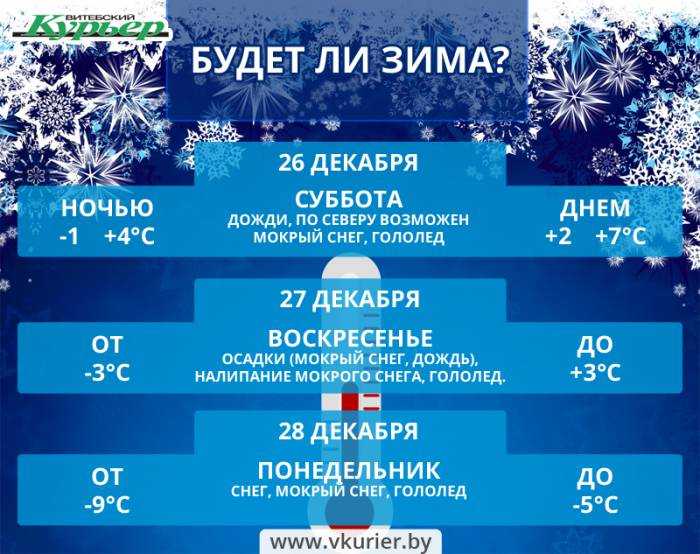 Погода (131)