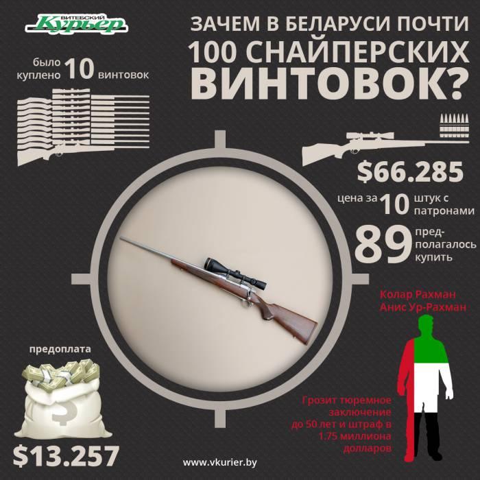 Снайперская винтовка (88)