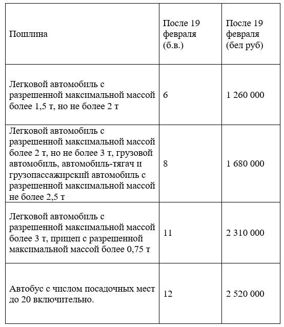Таблица стоимости государственной пошлины для автомобилей разной весовой категории