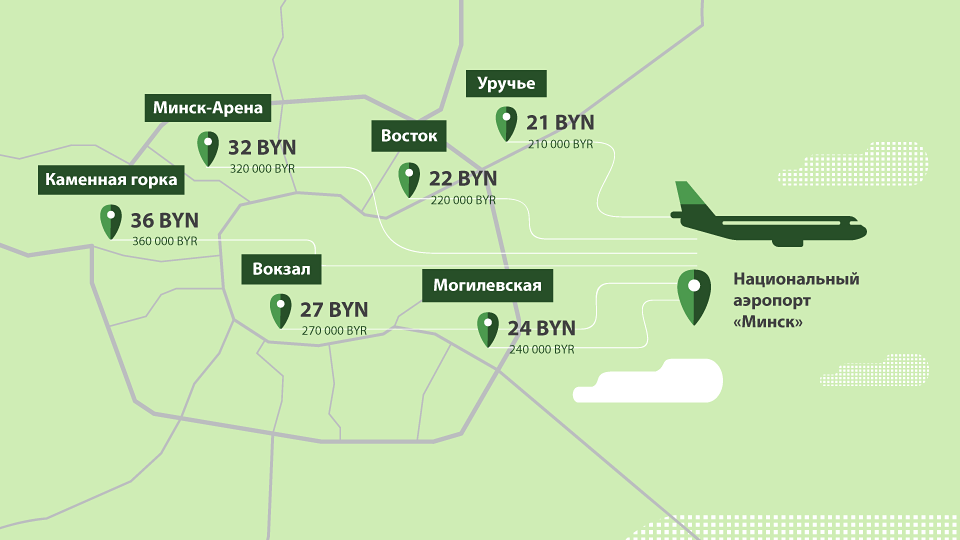 airport-blog-select-1