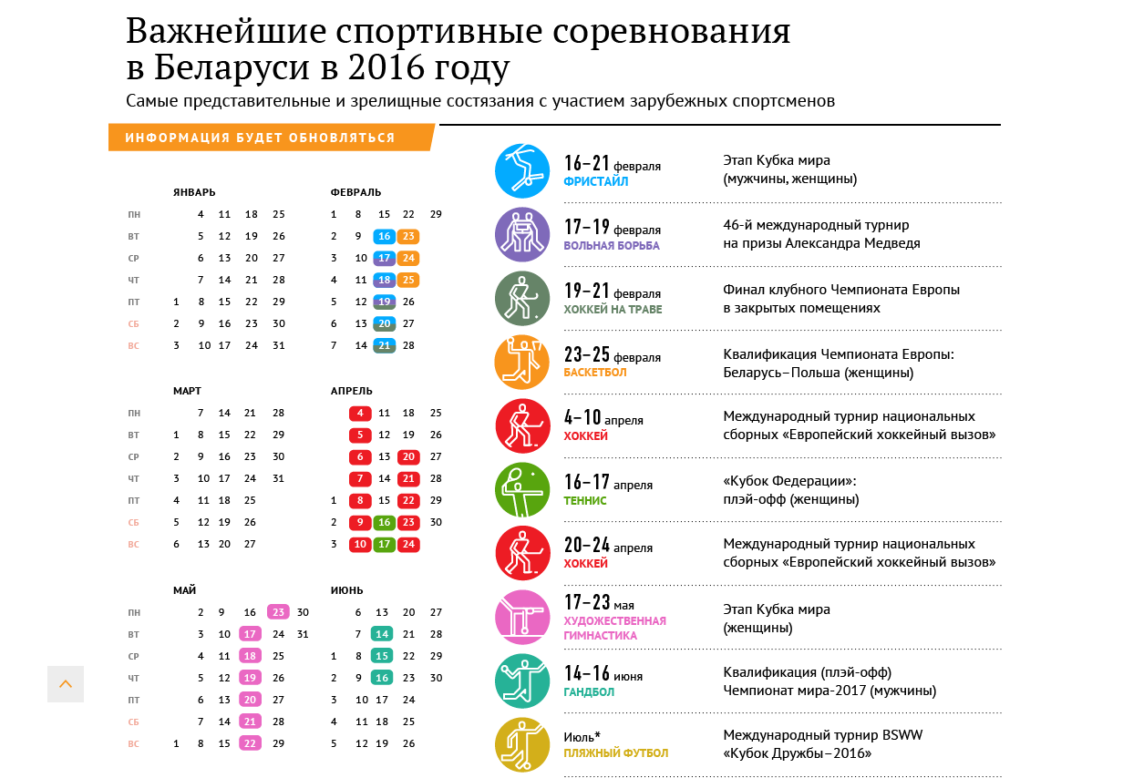 Календарь международных спортивных соревнований в Беларуси в 2016 году