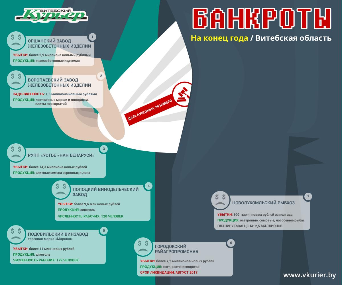 bankroty