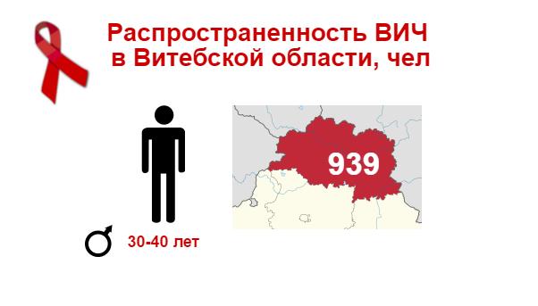 На 1 ноября 2016 года, по информации belta.by. Автор инфографики Анастасия Вереск