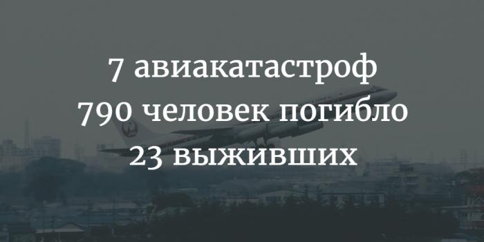 Автор Анастасия Вереск