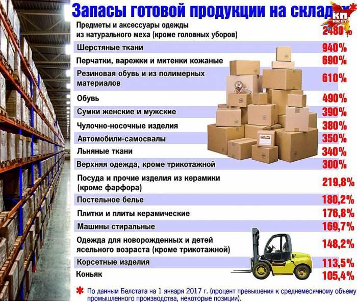 Фото kpcdn.net