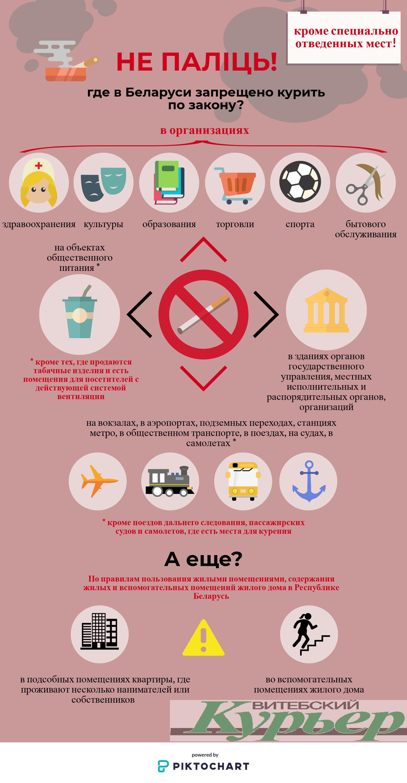 Как в Витебске будут наказывать курильщиков. Милиция надеется на на помощь граждан