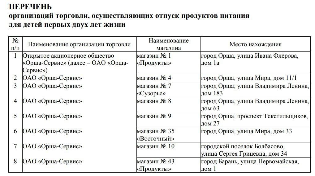 В Орше, Барани и Болбасово бесплатно выдают детское питание. Полный список пунктов выдачи