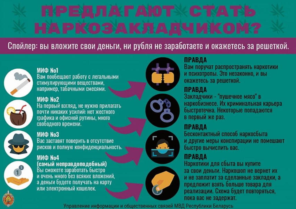 Как сегодня наркодилеры вербуют «курьеров» в Беларуси и как уберечь своих детей