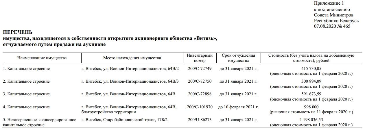 «Витязь» распродает здания в Витебске
