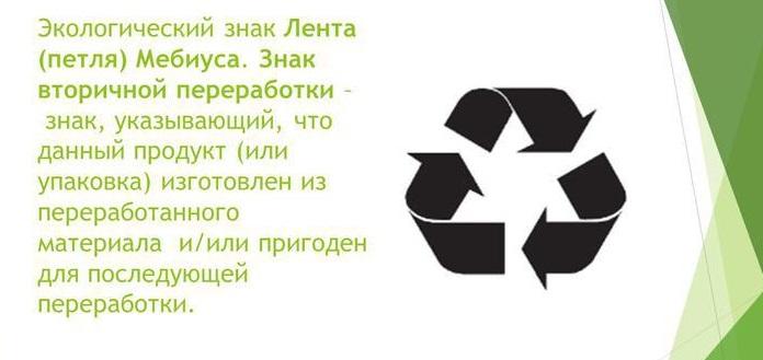 Контейнеров для раздельного сбора мусора в Витебске станет больше